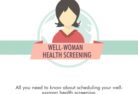 Well Women Health Screening